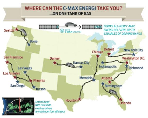 C MAX Energi range map