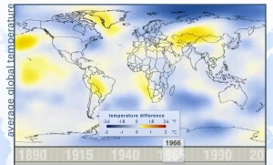 Global Temperatures 1966